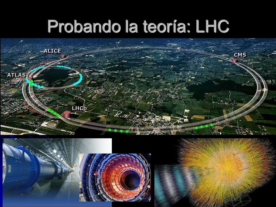 Probando la teoría: LHC