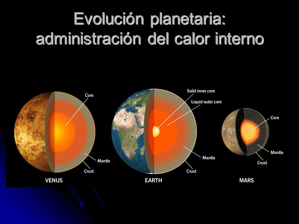 Evolución planetaria: administración del calor interno