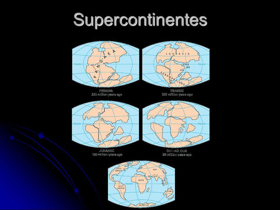 Supercontinentes