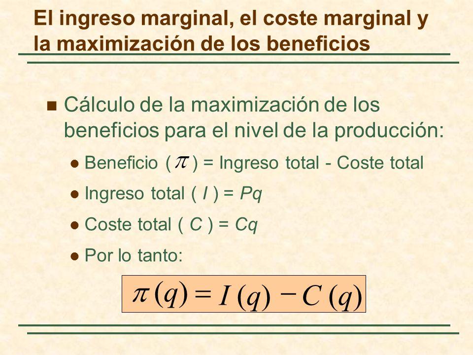 El ingreso marginal, el coste marginal y la maximización de los beneficios Cálculo de la maximización de los beneficios para el nivel de la producción: Beneficio ( ) = Ingreso total - Coste total Ingreso total ( I ) = Pq Coste total ( C ) = Cq Por lo tanto: C (q)I (q) (q)