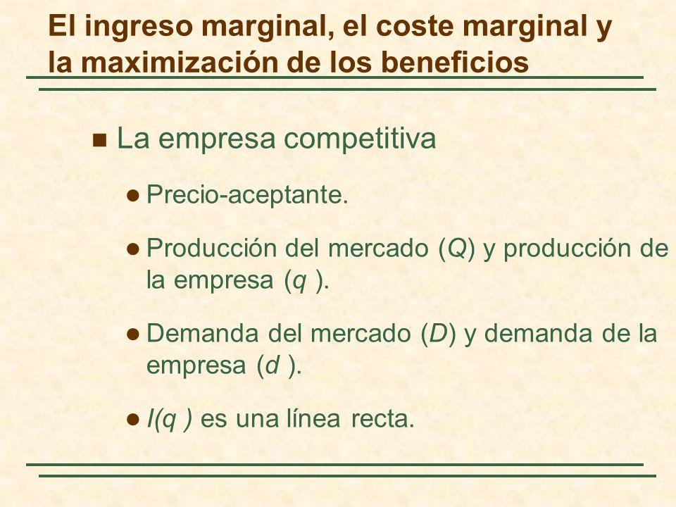 La empresa competitiva Precio-aceptante. Producción del mercado (Q) y producción de la empresa (q ). Demanda del mercado (D) y demanda de la empresa (