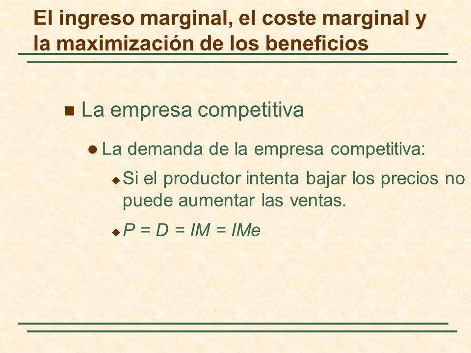 La empresa competitiva La demanda de la empresa competitiva: Si el productor intenta bajar los precios no puede aumentar las ventas. P = D = IM = IMe