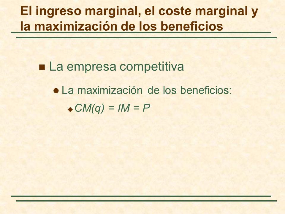 La empresa competitiva La maximización de los beneficios: CM(q) = IM = P El ingreso marginal, el coste marginal y la maximización de los beneficios