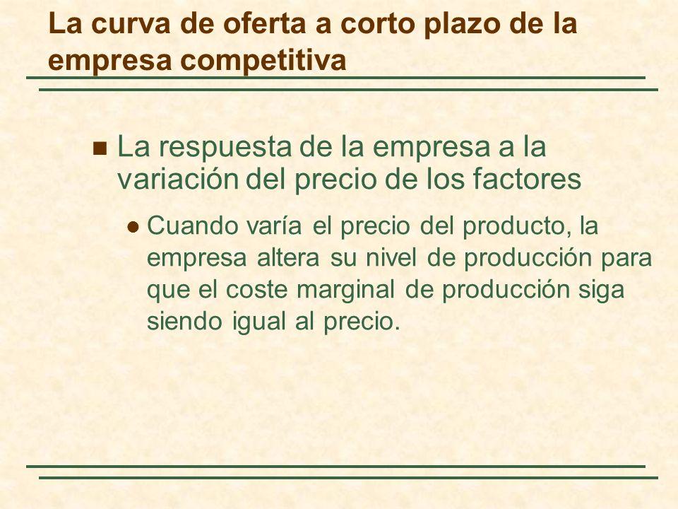 La respuesta de la empresa a la variación del precio de los factores Cuando varía el precio del producto, la empresa altera su nivel de producción para que el coste marginal de producción siga siendo igual al precio.