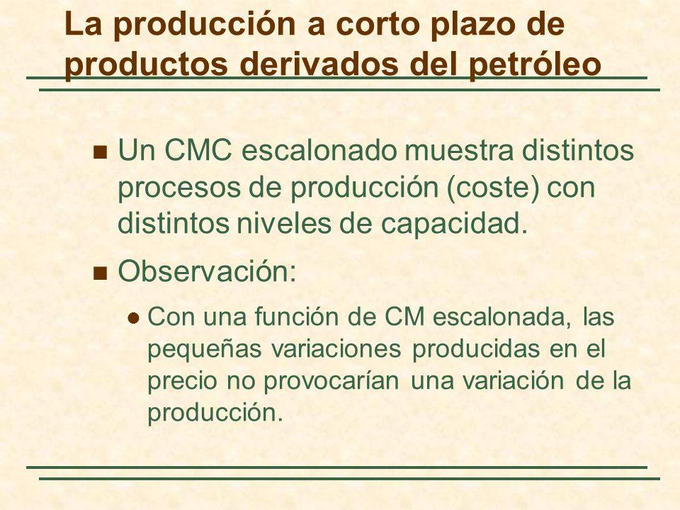 Un CMC escalonado muestra distintos procesos de producción (coste) con distintos niveles de capacidad. Observación: Con una función de CM escalonada,