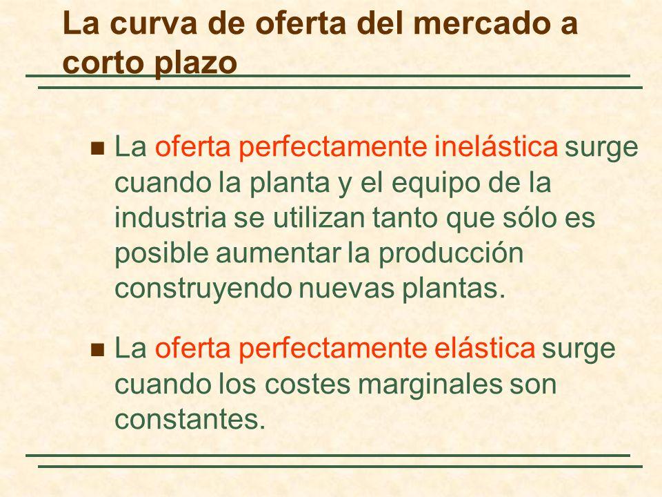 La oferta perfectamente inelástica surge cuando la planta y el equipo de la industria se utilizan tanto que sólo es posible aumentar la producción construyendo nuevas plantas.