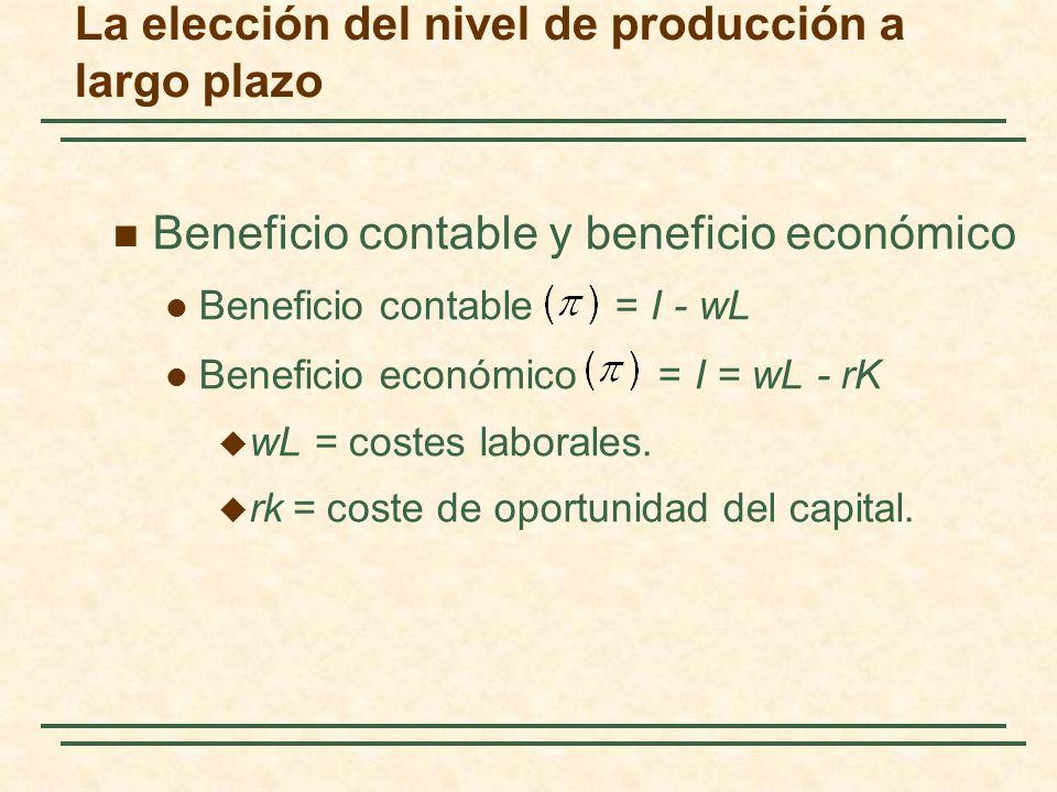 La elección del nivel de producción a largo plazo Beneficio contable y beneficio económico Beneficio contable = I - wL Beneficio económico = I = wL - rK wL = costes laborales.