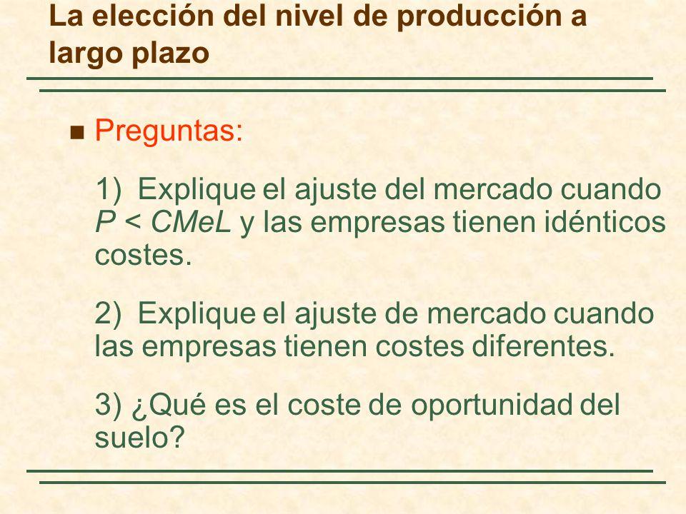 Preguntas: 1)Explique el ajuste del mercado cuando P < CMeL y las empresas tienen idénticos costes. 2)Explique el ajuste de mercado cuando las empresa
