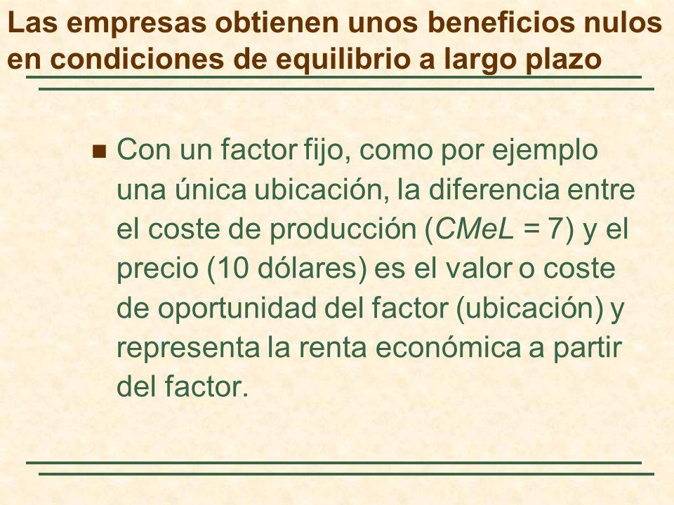 Con un factor fijo, como por ejemplo una única ubicación, la diferencia entre el coste de producción (CMeL = 7) y el precio (10 dólares) es el valor o coste de oportunidad del factor (ubicación) y representa la renta económica a partir del factor.