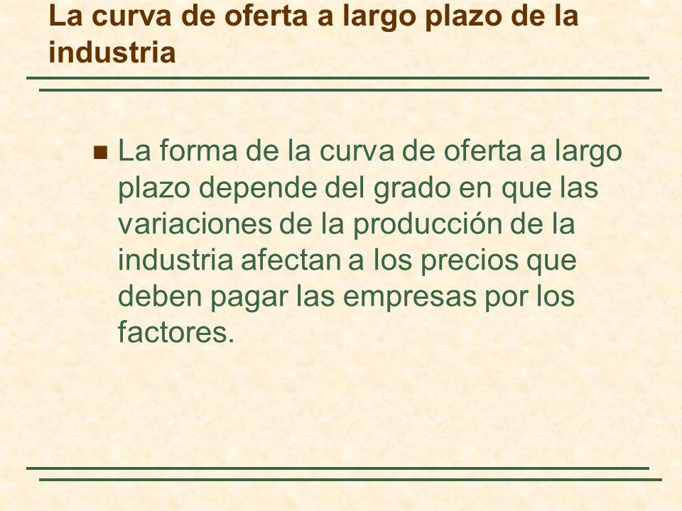 La forma de la curva de oferta a largo plazo depende del grado en que las variaciones de la producción de la industria afectan a los precios que deben pagar las empresas por los factores.
