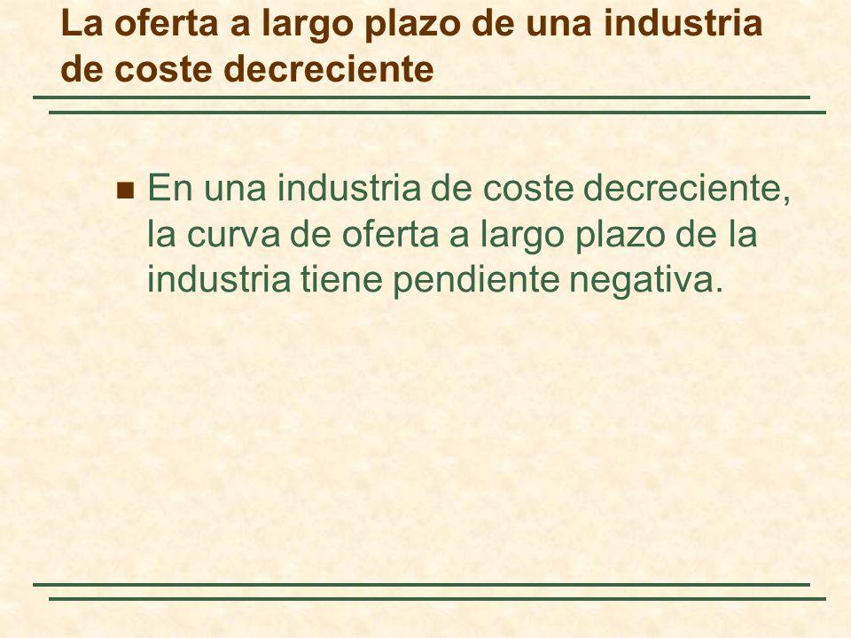 En una industria de coste decreciente, la curva de oferta a largo plazo de la industria tiene pendiente negativa. La oferta a largo plazo de una indus