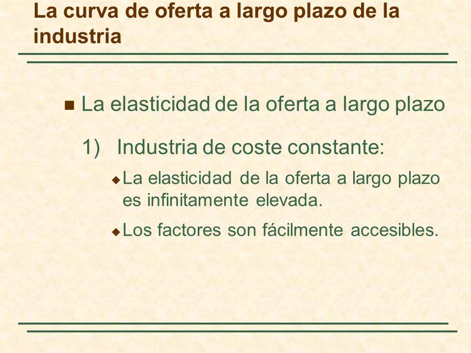 La elasticidad de la oferta a largo plazo 1) Industria de coste constante: La elasticidad de la oferta a largo plazo es infinitamente elevada.
