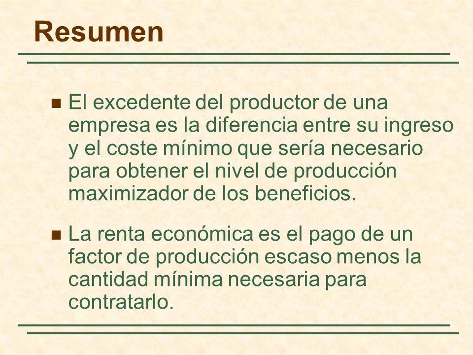 El excedente del productor de una empresa es la diferencia entre su ingreso y el coste mínimo que sería necesario para obtener el nivel de producción maximizador de los beneficios.