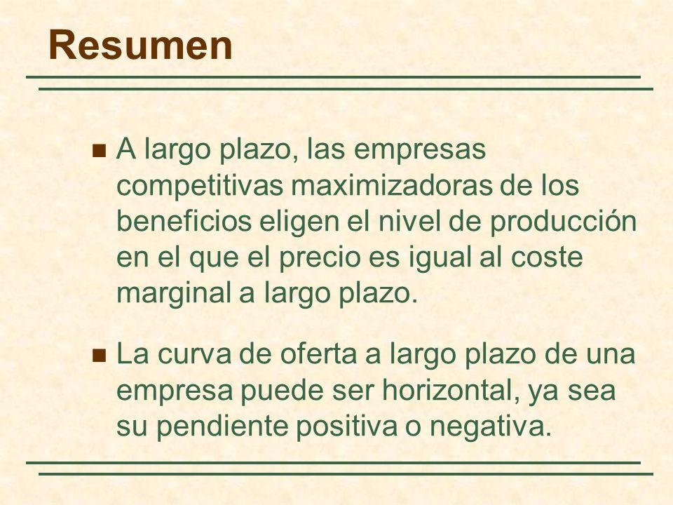 A largo plazo, las empresas competitivas maximizadoras de los beneficios eligen el nivel de producción en el que el precio es igual al coste marginal a largo plazo.