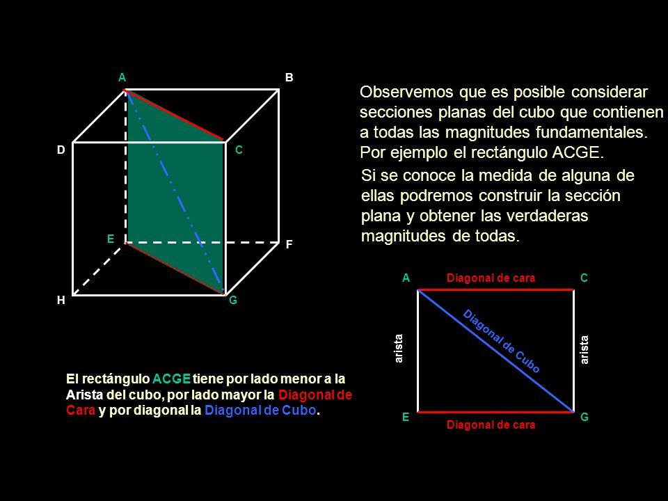 Magnitudes Fundamentales Cubo Veamos como proceder según el dato que nos proporcionen.