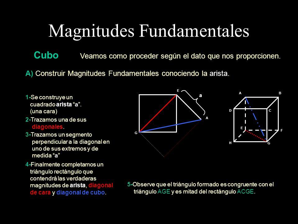 Magnitudes Fundamentales Cubo B) Construir Magnitudes Fundamentales conociendo la diagonal de cara.