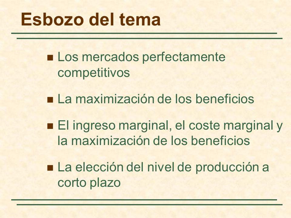 Esbozo del tema Los mercados perfectamente competitivos La maximización de los beneficios El ingreso marginal, el coste marginal y la maximización de