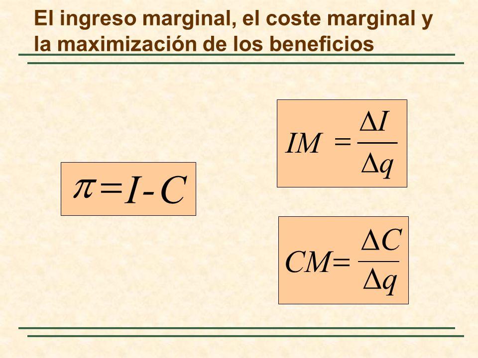 C - I IM q I CM q C El ingreso marginal, el coste marginal y la maximización de los beneficios