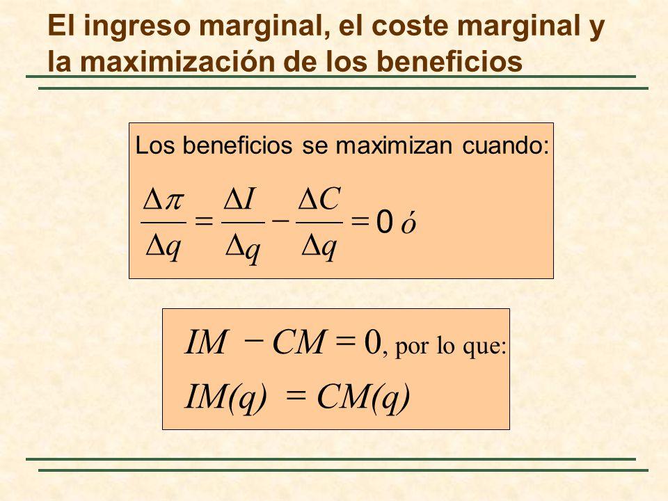 ó q 0 Los beneficios se maximizan cuando: q C I q CM(q)IM(q) CMIM, por lo que: 0 El ingreso marginal, el coste marginal y la maximización de los benef