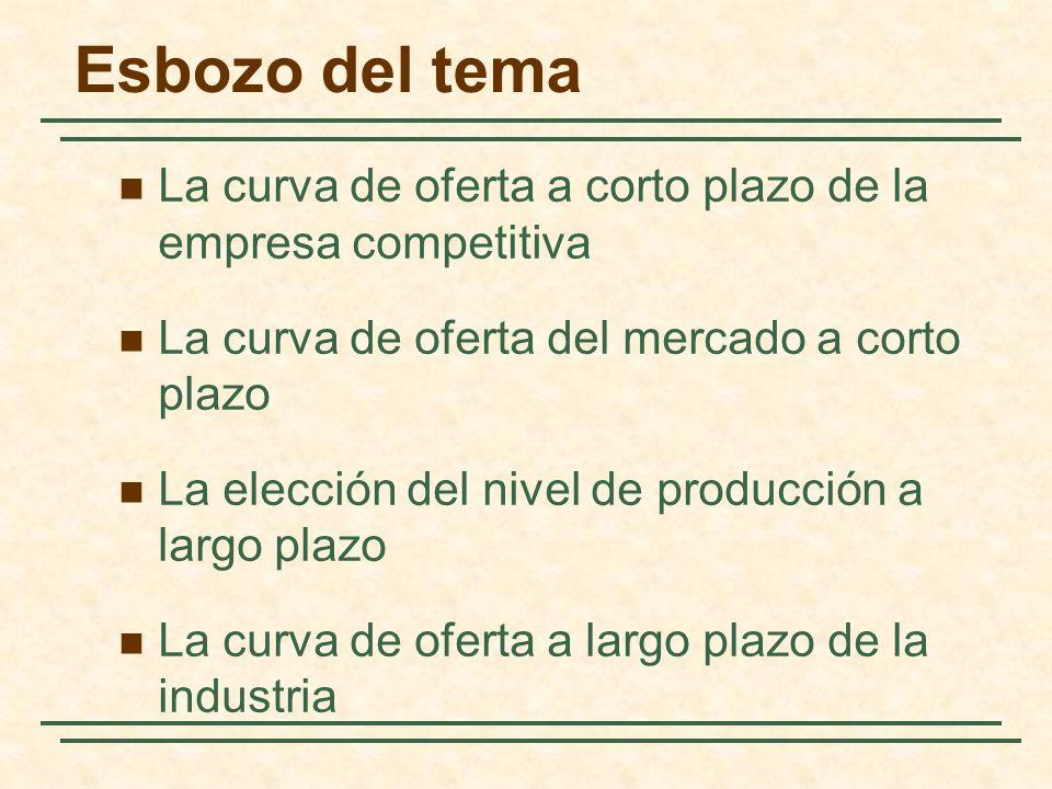 La curva de oferta a corto plazo de la empresa competitiva La curva de oferta del mercado a corto plazo La elección del nivel de producción a largo pl