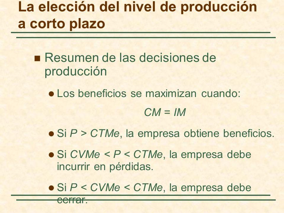 Resumen de las decisiones de producción Los beneficios se maximizan cuando: CM = IM Si P > CTMe, la empresa obtiene beneficios. Si CVMe < P < CTMe, la