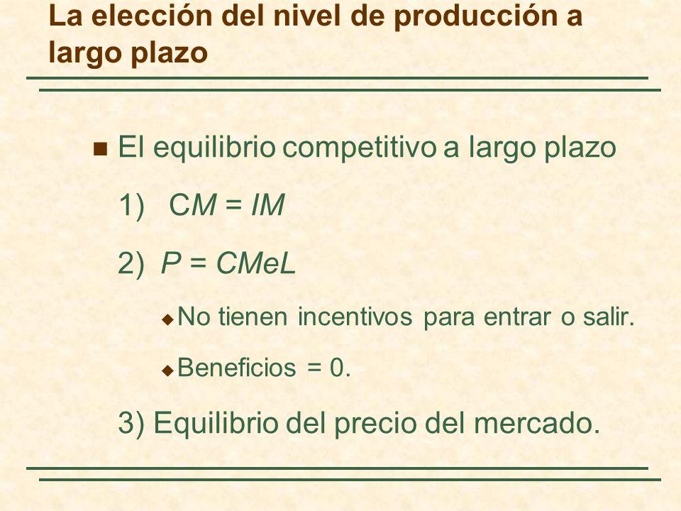 El equilibrio competitivo a largo plazo 1) CM = IM 2)P = CMeL No tienen incentivos para entrar o salir. Beneficios = 0. 3) Equilibrio del precio del m