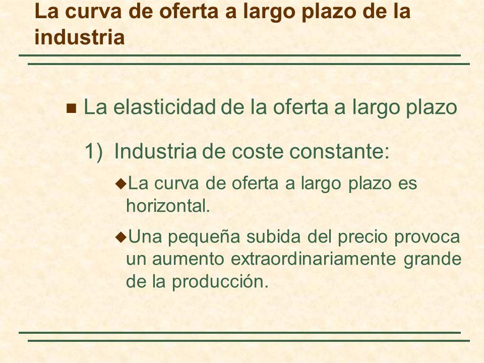 La elasticidad de la oferta a largo plazo 1)Industria de coste constante: La curva de oferta a largo plazo es horizontal. Una pequeña subida del preci