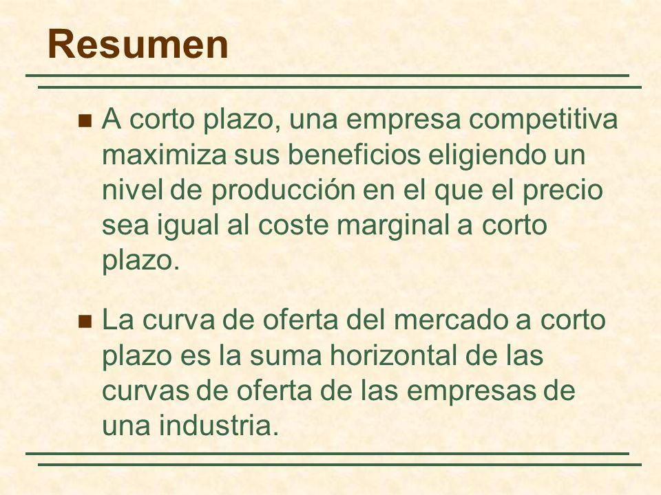 A corto plazo, una empresa competitiva maximiza sus beneficios eligiendo un nivel de producción en el que el precio sea igual al coste marginal a cort
