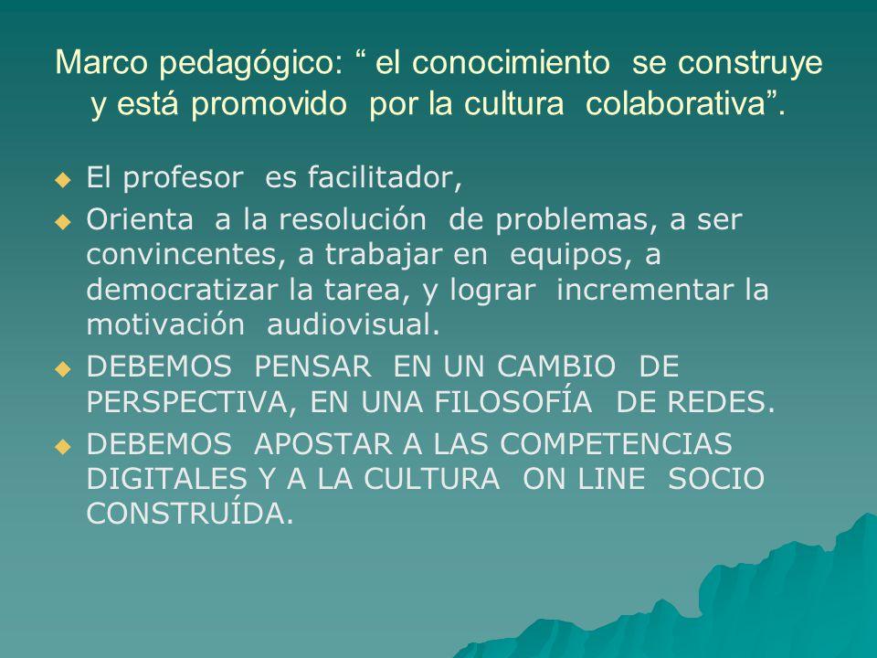Marco pedagógico: el conocimiento se construye y está promovido por la cultura colaborativa. El profesor es facilitador, Orienta a la resolución de pr