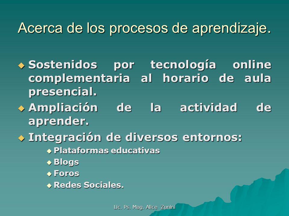 Lic. Ps. Mag. Alice Zunini Acerca de los procesos de aprendizaje.