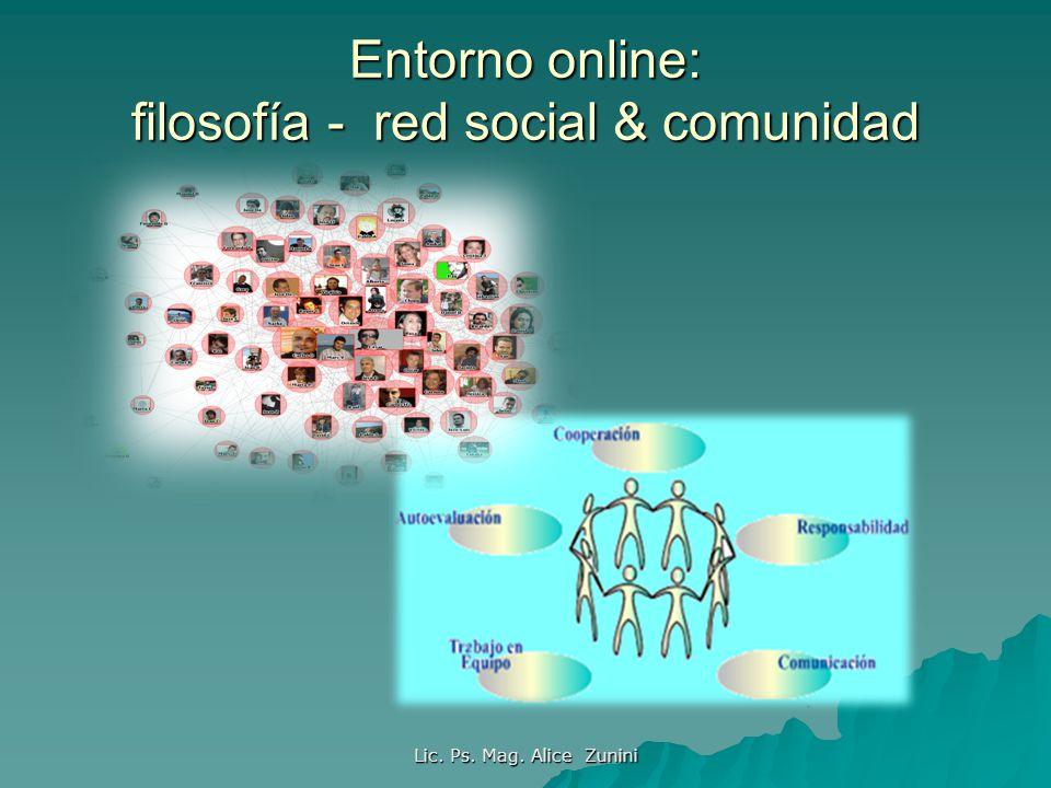 Lic. Ps. Mag. Alice Zunini Entorno online: filosofía - red social & comunidad