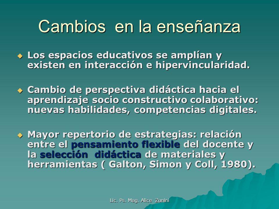 Cambios en la enseñanza Los espacios educativos se amplían y existen en interacción e hipervincularidad.