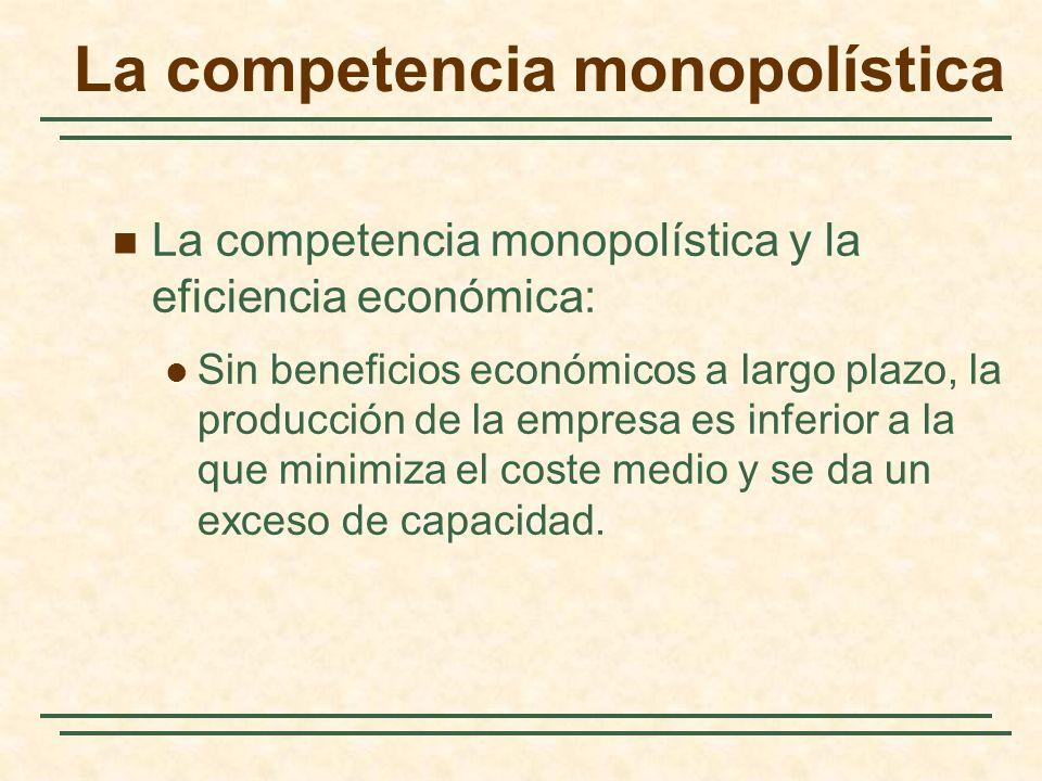 La competencia monopolística y la eficiencia económica: Sin beneficios económicos a largo plazo, la producción de la empresa es inferior a la que mini