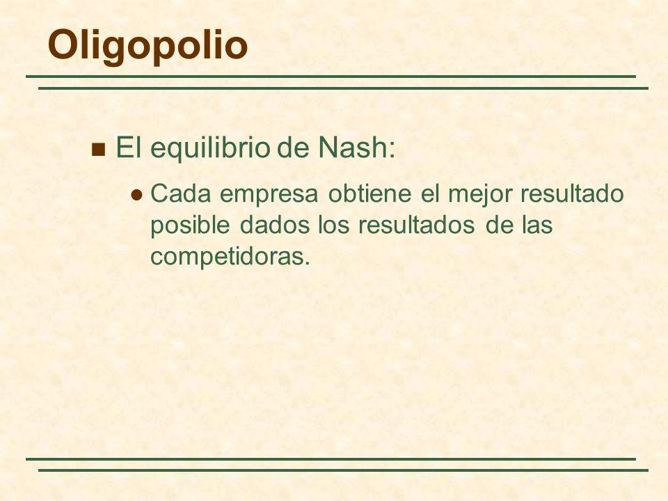 El equilibrio de Nash: Cada empresa obtiene el mejor resultado posible dados los resultados de las competidoras. Oligopolio