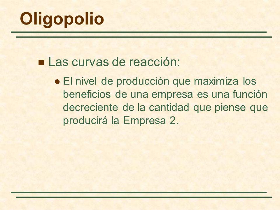Las curvas de reacción: El nivel de producción que maximiza los beneficios de una empresa es una función decreciente de la cantidad que piense que pro