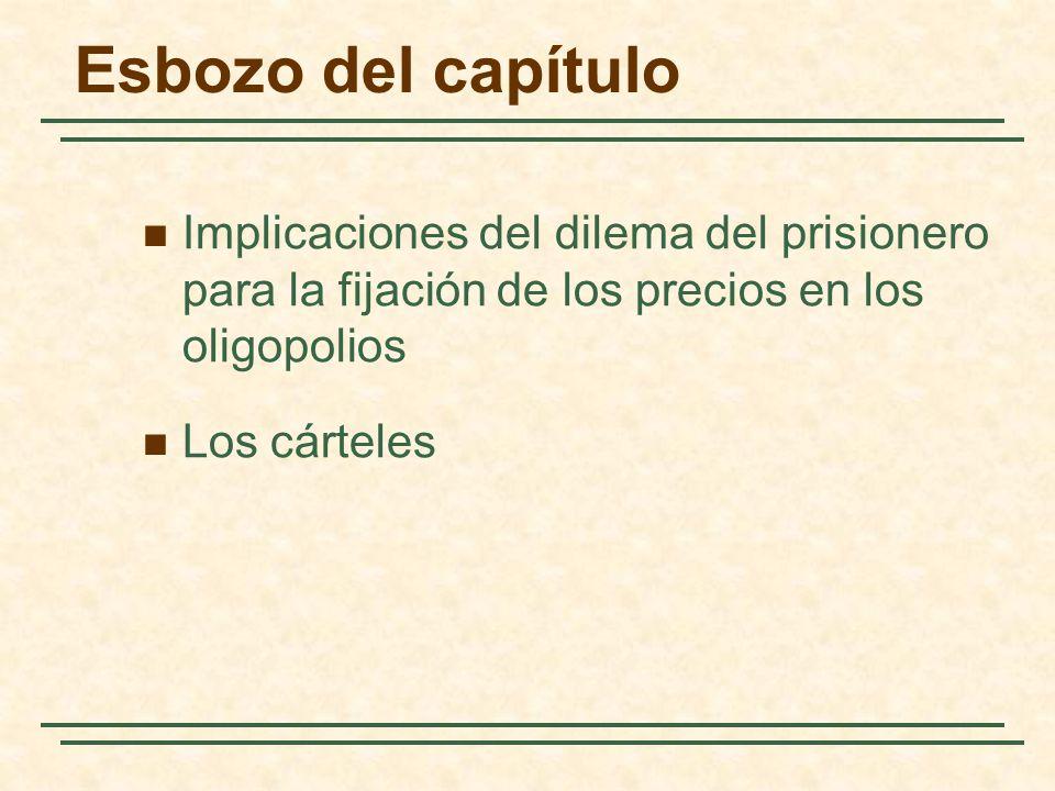 Implicaciones del dilema del prisionero para la fijación de los precios en los oligopolios Los cárteles Esbozo del capítulo