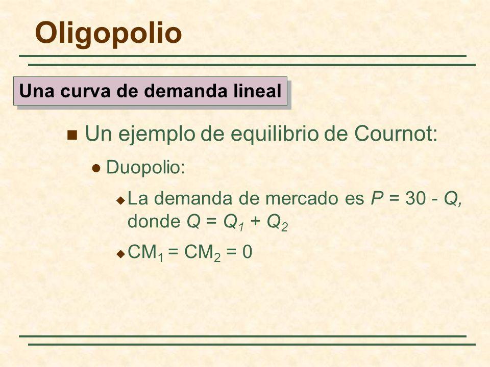Un ejemplo de equilibrio de Cournot: Duopolio: La demanda de mercado es P = 30 - Q, donde Q = Q 1 + Q 2 CM 1 = CM 2 = 0 Una curva de demanda lineal Ol