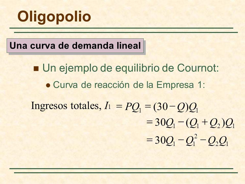 Un ejemplo de equilibrio de Cournot: Curva de reacción de la Empresa 1: 11 )30( Ingresos totales, I 1 QQPQ 12 2 11 1211 30 )( QQQQ QQQQ Oligopolio Una