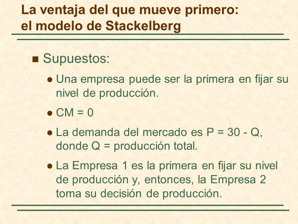 La ventaja del que mueve primero: el modelo de Stackelberg Supuestos: Una empresa puede ser la primera en fijar su nivel de producción. CM = 0 La dema