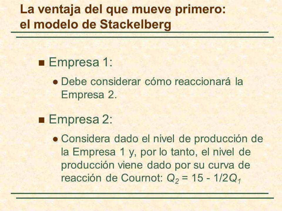 Empresa 1: Debe considerar cómo reaccionará la Empresa 2. Empresa 2: Considera dado el nivel de producción de la Empresa 1 y, por lo tanto, el nivel d