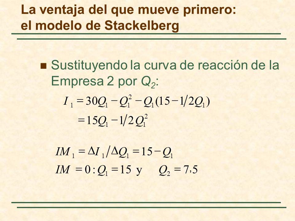 Sustituyendo la curva de reacción de la Empresa 2 por Q 2 : 5, 7 y 15:0 21 1111 QQIM QQI 2 11 11 2 111 2115 )21 (30 QQ QQQQI La ventaja del que mueve
