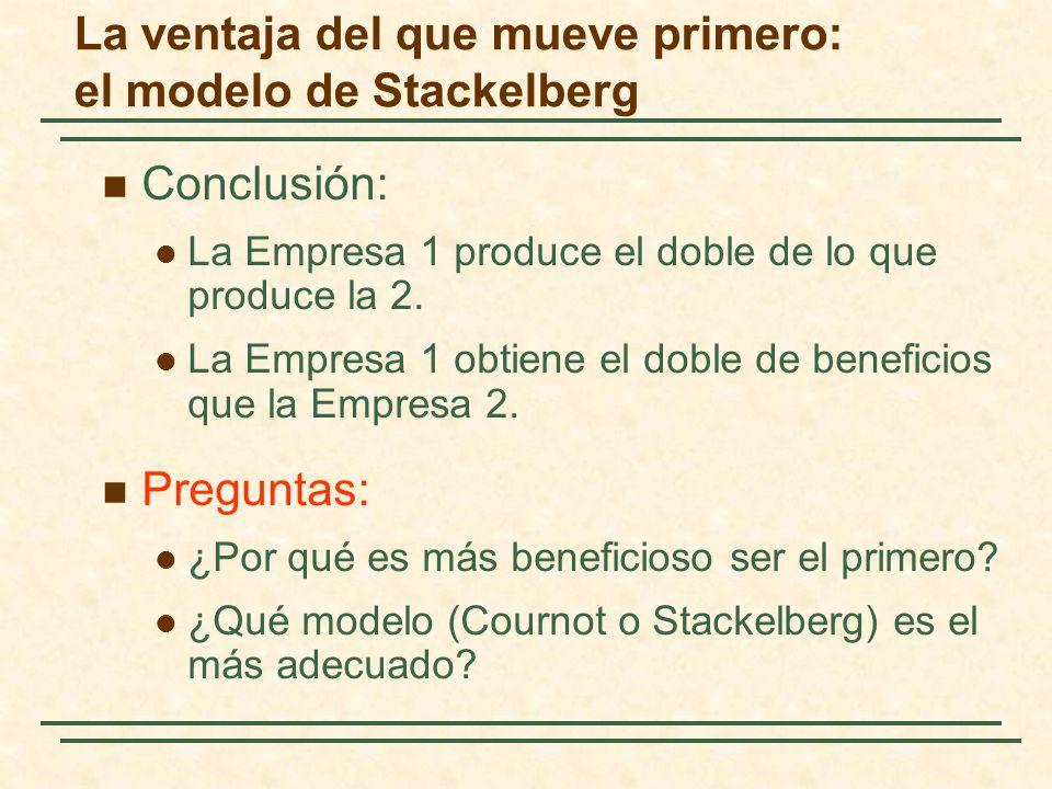 Conclusión: La Empresa 1 produce el doble de lo que produce la 2. La Empresa 1 obtiene el doble de beneficios que la Empresa 2. Preguntas: ¿Por qué es