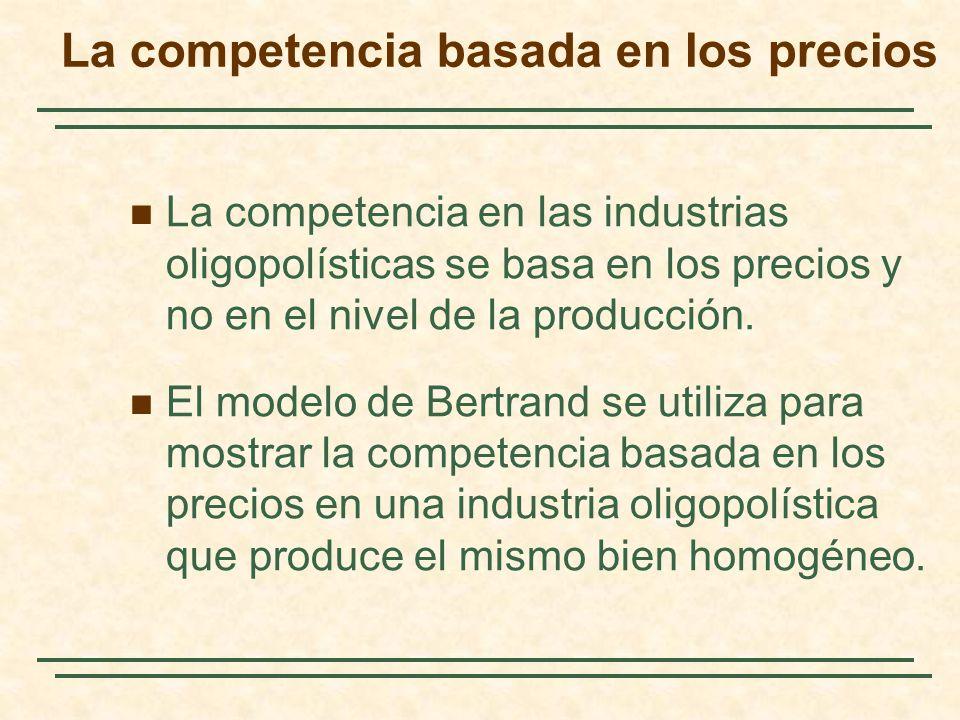 La competencia basada en los precios La competencia en las industrias oligopolísticas se basa en los precios y no en el nivel de la producción. El mod