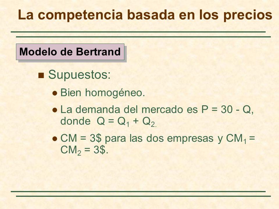 Supuestos: Bien homogéneo. La demanda del mercado es P = 30 - Q, donde Q = Q 1 + Q 2. CM = 3$ para las dos empresas y CM 1 = CM 2 = 3$. Modelo de Bert