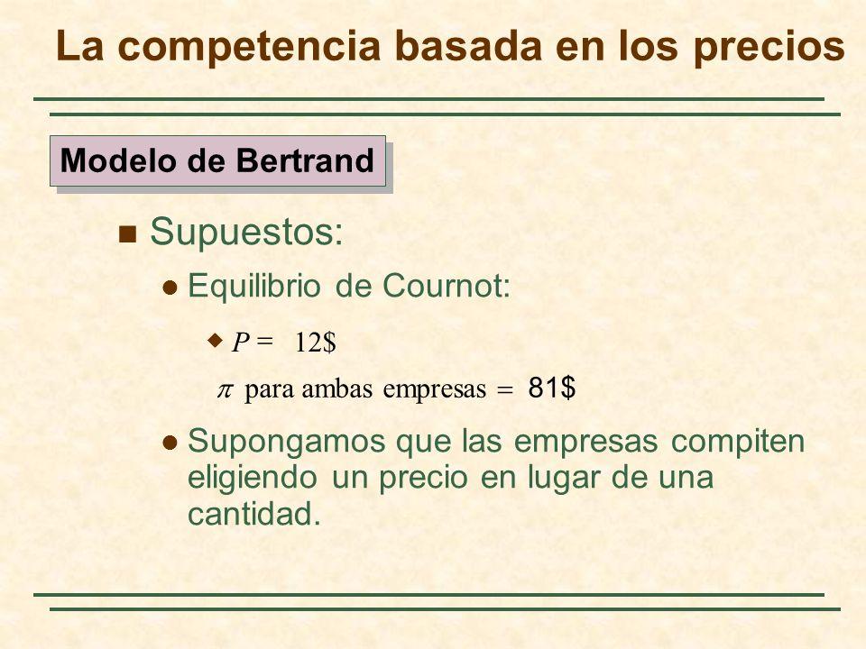 Supuestos: Equilibrio de Cournot: Supongamos que las empresas compiten eligiendo un precio en lugar de una cantidad. para ambas empresas 81$ 12$P La c