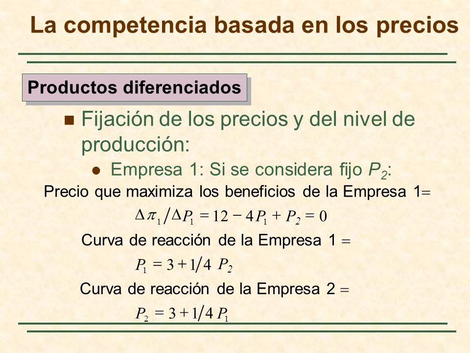 Fijación de los precios y del nivel de producción: Empresa 1: Si se considera fijo P 2 : 12 1 111 413 413 0412 PP P P2P2 PP Curva de reacción de la Em