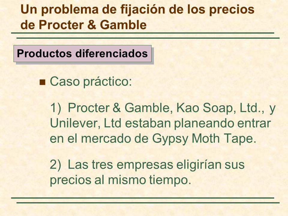 Un problema de fijación de los precios de Procter & Gamble Caso práctico: 1)Procter & Gamble, Kao Soap, Ltd., y Unilever, Ltd estaban planeando entrar