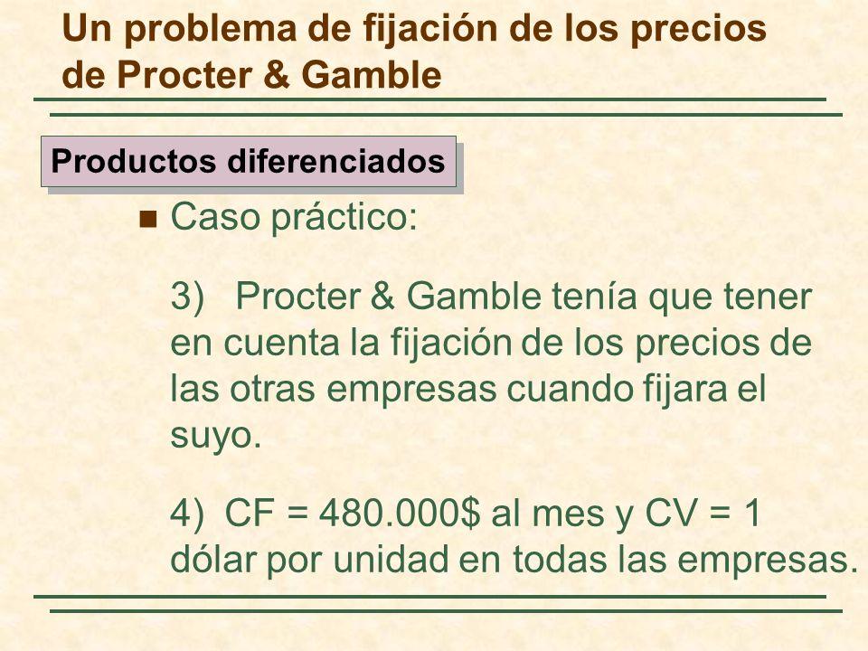 Caso práctico: 3) Procter & Gamble tenía que tener en cuenta la fijación de los precios de las otras empresas cuando fijara el suyo. 4)CF = 480.000$ a