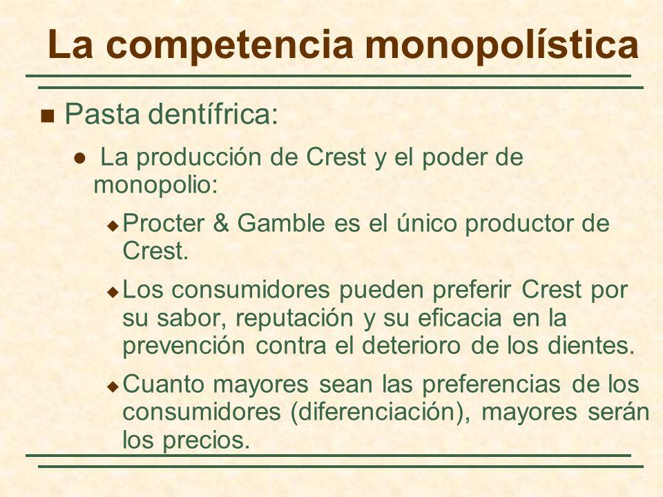 Los ingredientes de la competencia monopolística Dos características clave: Productos diferenciados que son fácilmente sustituibles.