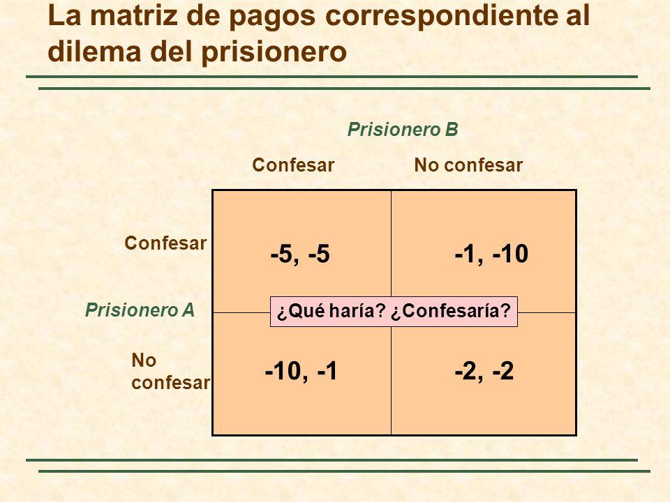 -5, -5-1, -10 -2, -2-10, -1 La matriz de pagos correspondiente al dilema del prisionero Prisionero A ConfesarNo confesar Confesar No confesar Prisione